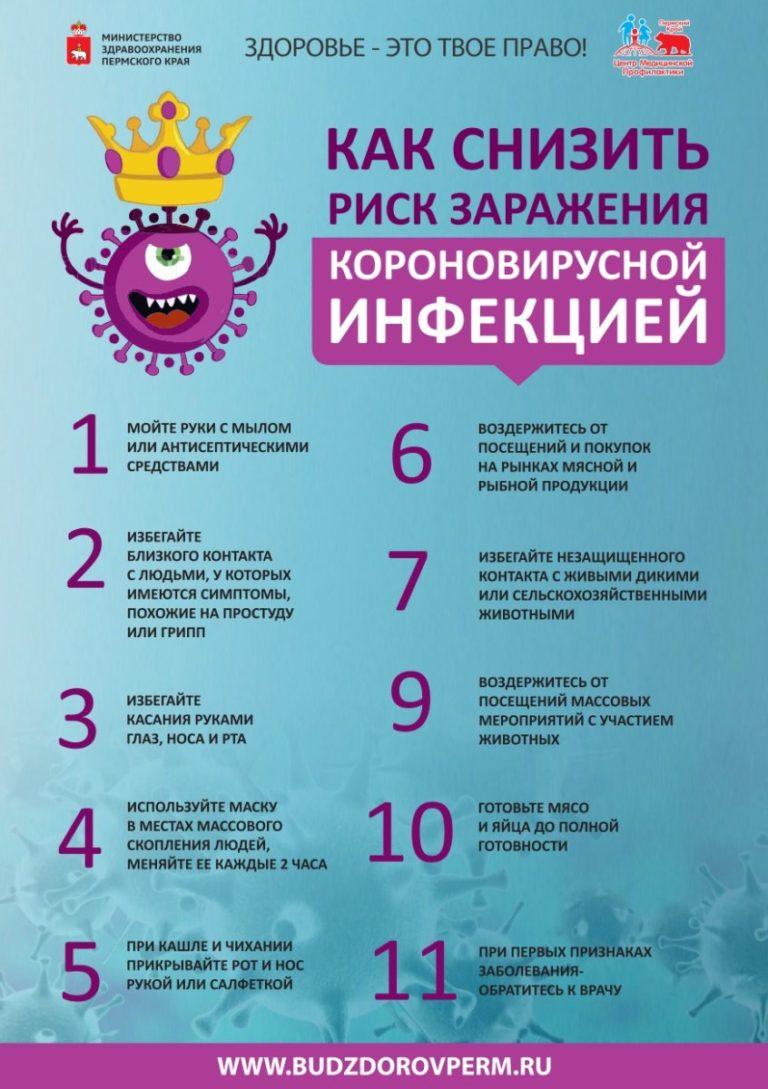 Всё, что нужно знать о коронавирусе!