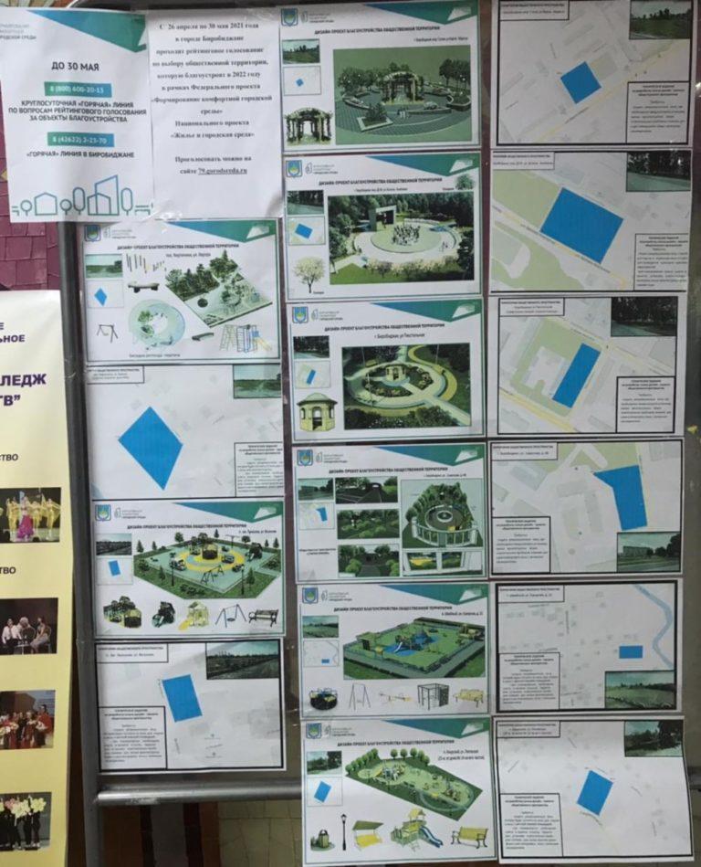 Волонтеры колледжа проводят рейтинговое голосование по выбору общественной территории, которую благоустроят в 2022 годув рамках Федерального проекта «Формирование комфортной городской среды»